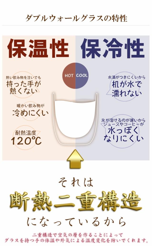 ダブルウォールグラスの特性