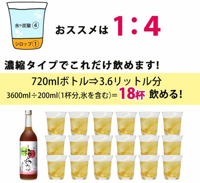 梅の初恋梅シロップは720ml×5倍で3600mlになりグラス200mlだと18杯飲むことが出来ます