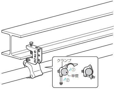 単管クランプ(形鋼用)