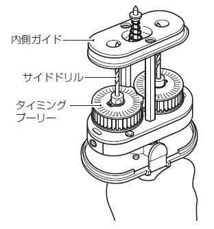 合板、強化石膏ボード、石膏ボード用替刃