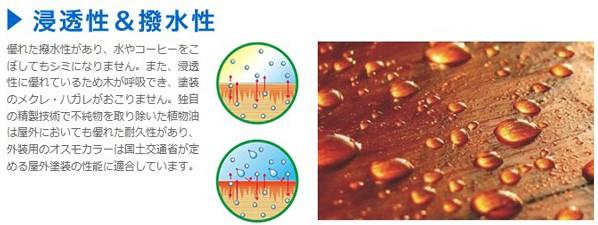 日本オスモ オスモカラーカントリーカラー オパーク仕上げ(塗りつぶし) ダスクグレー 0.75L (2704)