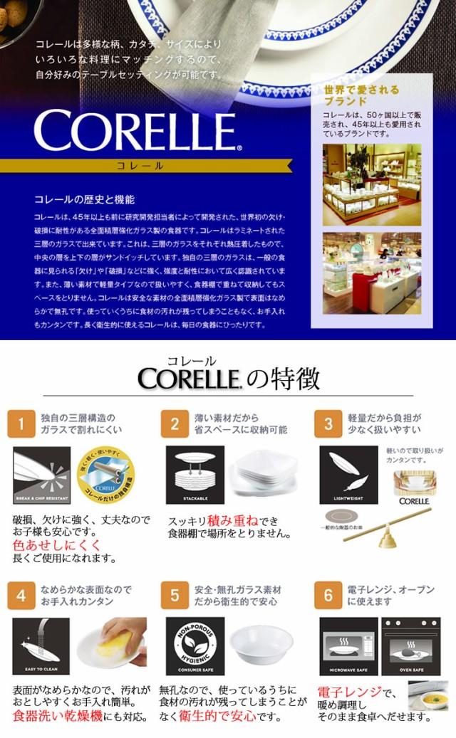 corelle info コレールの説明
