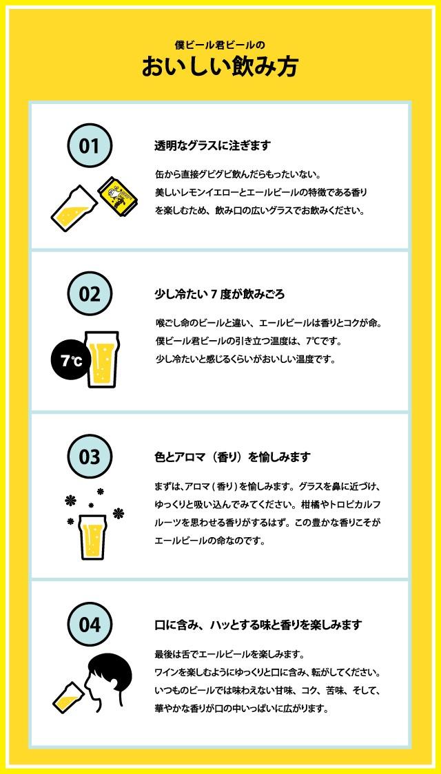 僕ビール君ビールのおいしい飲み方