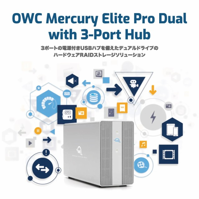 OWC Mercury Elite Pro Dual with 3-Port Hub 説明1